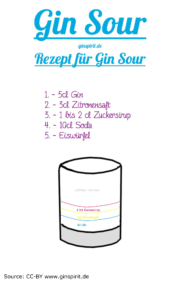 Zutaten für Gin Sour